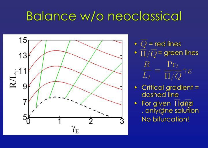 Balance w/o neoclassical