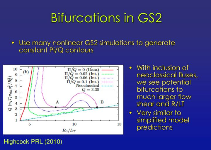 Bifurcations in GS2