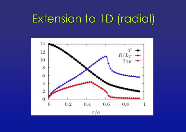 Extension to 1D (radial)