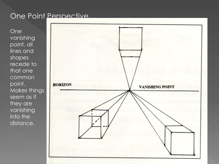 One Point Perspective....