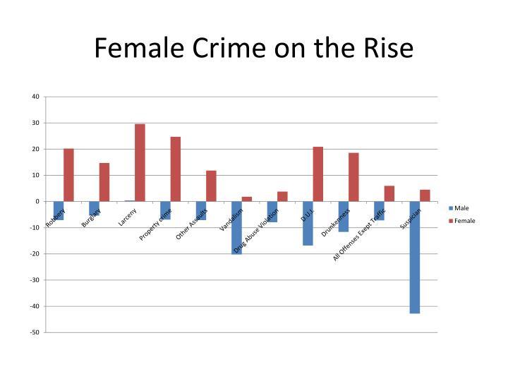 Female Crime on the Rise