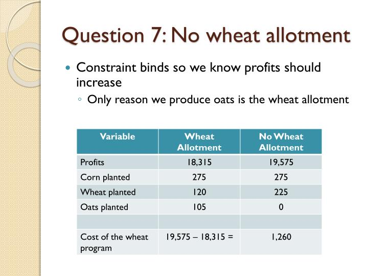 Question 7: No wheat allotment