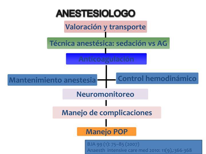 ANESTESIOLOGO