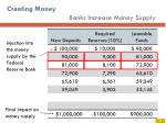 creating money banks increase money supply3