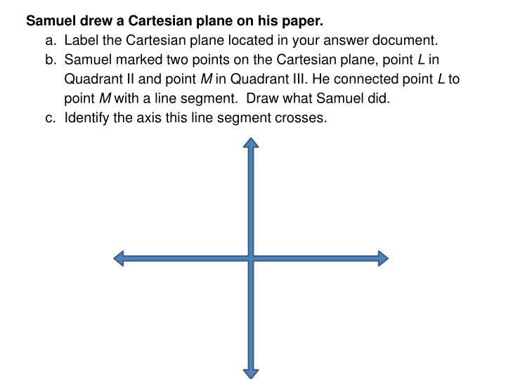 Cartesianism