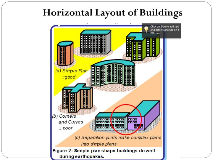 Horizontal Layout of Buildings