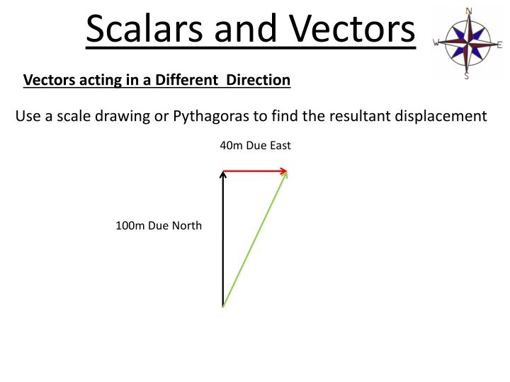 scalars and vectors nasa - photo #45