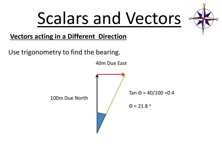 scalars and vectors nasa - photo #40