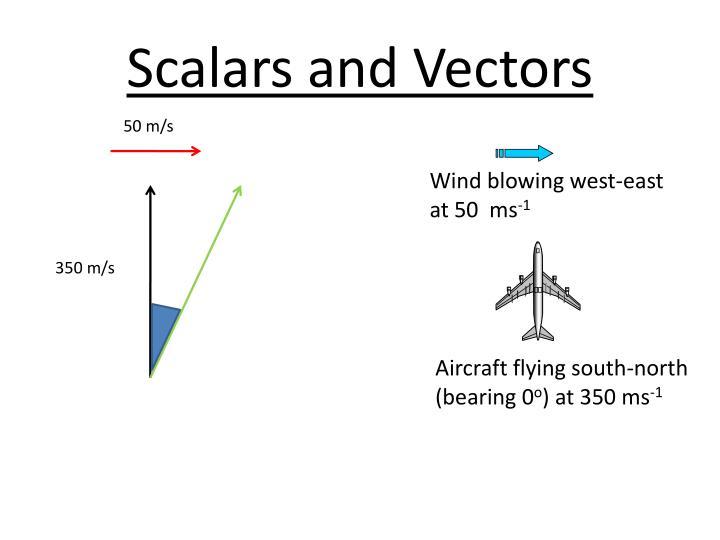 scalars and vectors nasa - photo #25