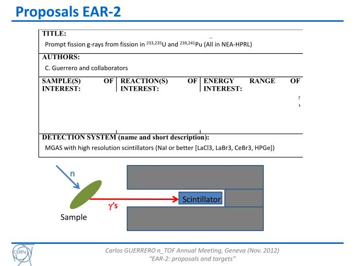 Proposals EAR-2