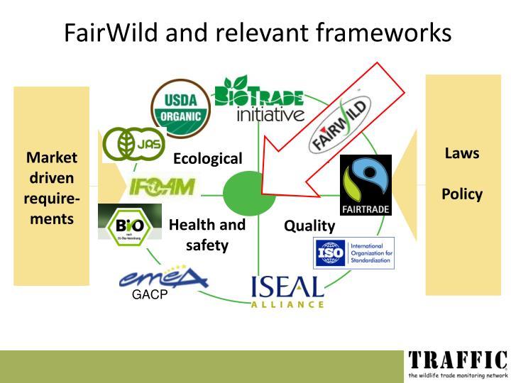 FairWild and relevant frameworks