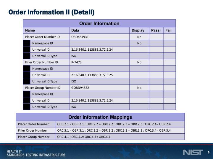 Order Information II (Detail)