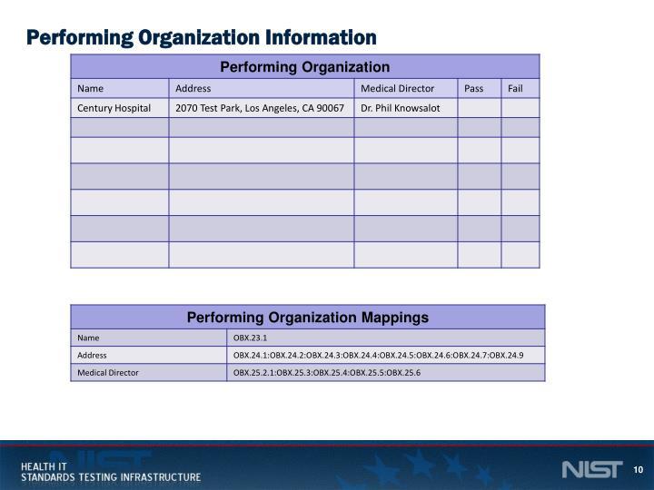 Performing Organization Information