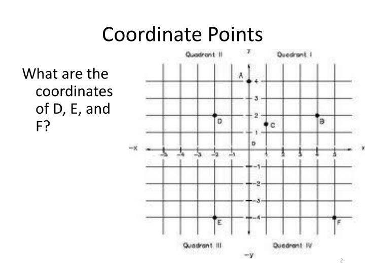 Coordinate points