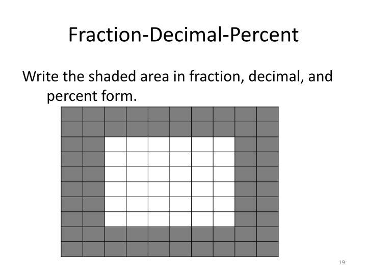Fraction-Decimal-Percent