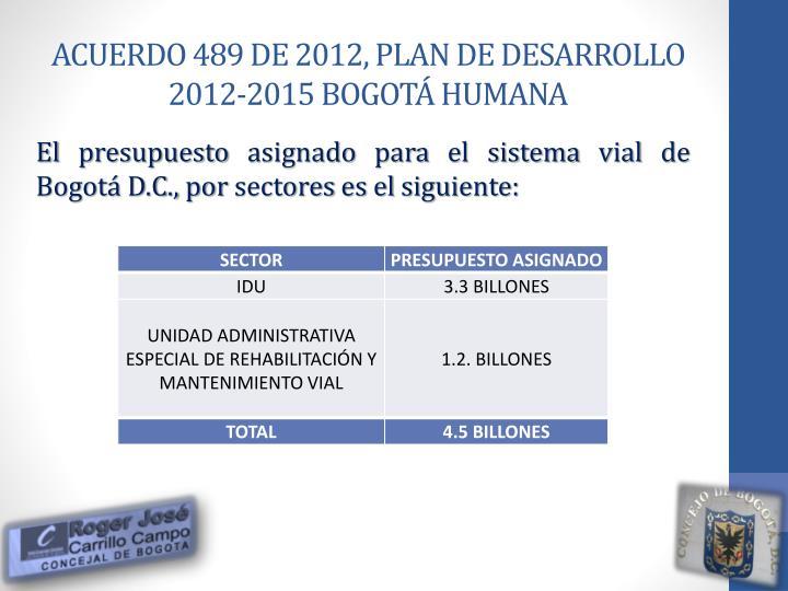 ACUERDO 489 DE 2012, PLAN DE DESARROLLO 2012-2015 BOGOTÁ HUMANA