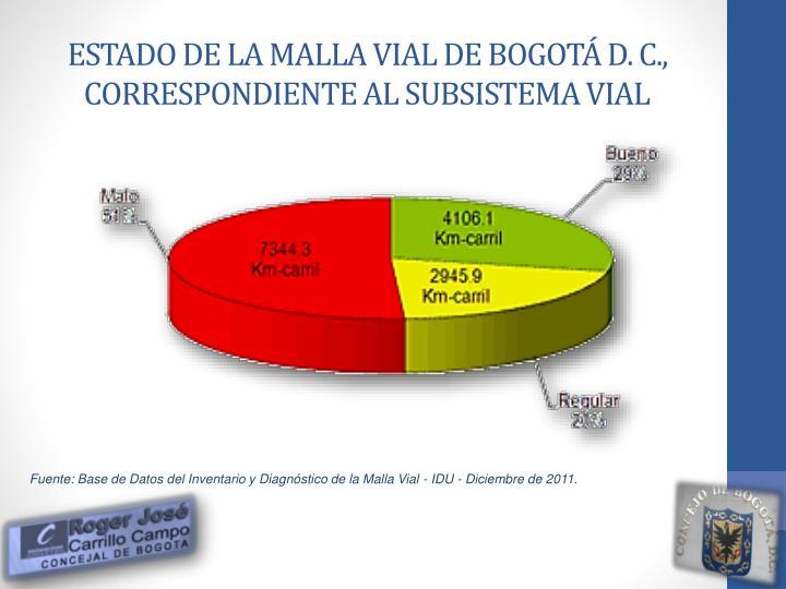 ESTADO DE LA MALLA VIAL DE BOGOTÁ D. C., CORRESPONDIENTE AL SUBSISTEMA VIAL