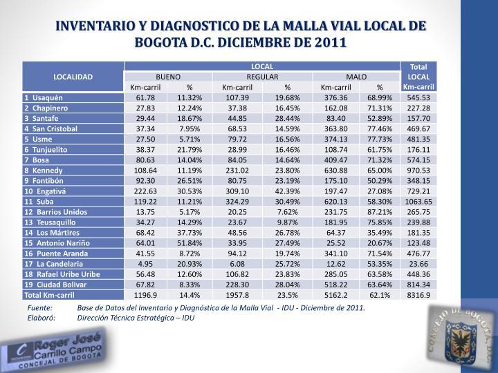 INVENTARIO Y DIAGNOSTICO DE LA MALLA VIAL LOCAL DE BOGOTA D.C. DICIEMBRE DE 2011