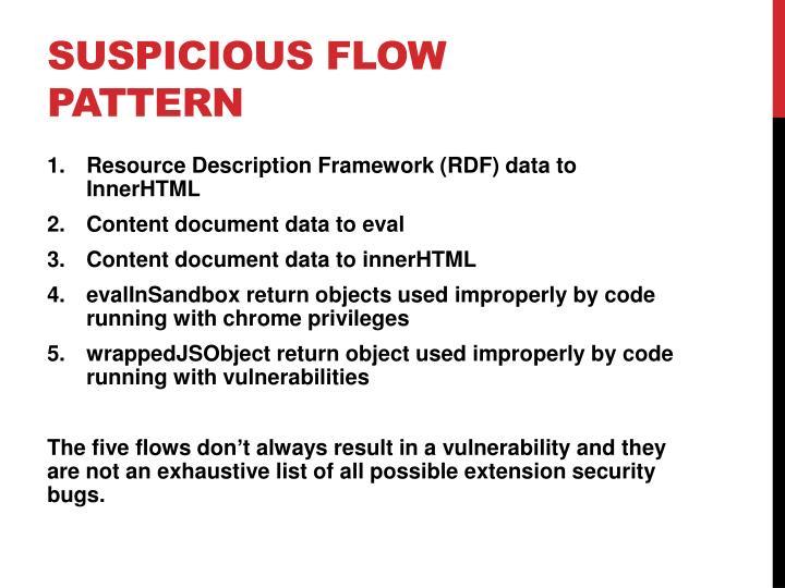 Suspicious flow pattern