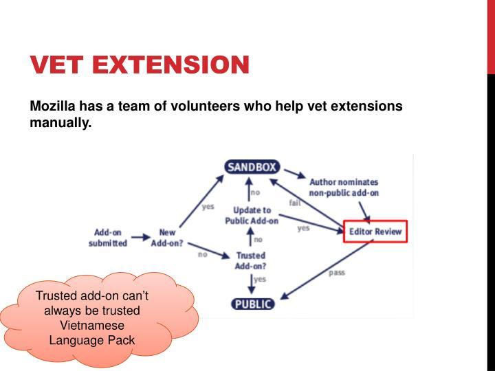 Vet Extension
