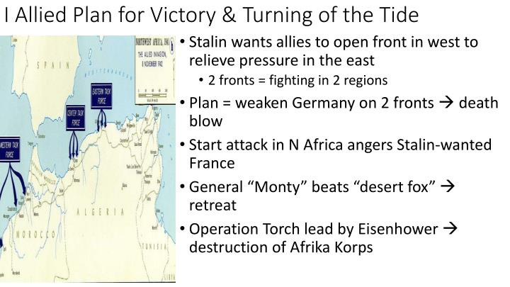 I Allied Plan for Victory & Turning of the Tide