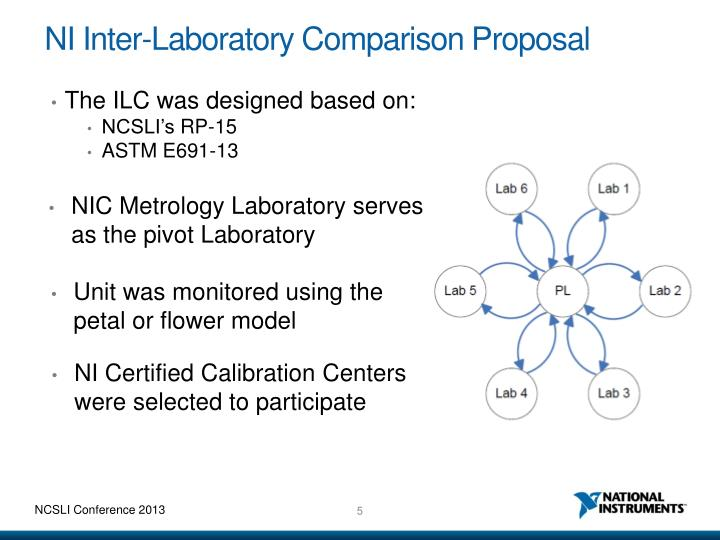 NI Inter-Laboratory Comparison Proposal