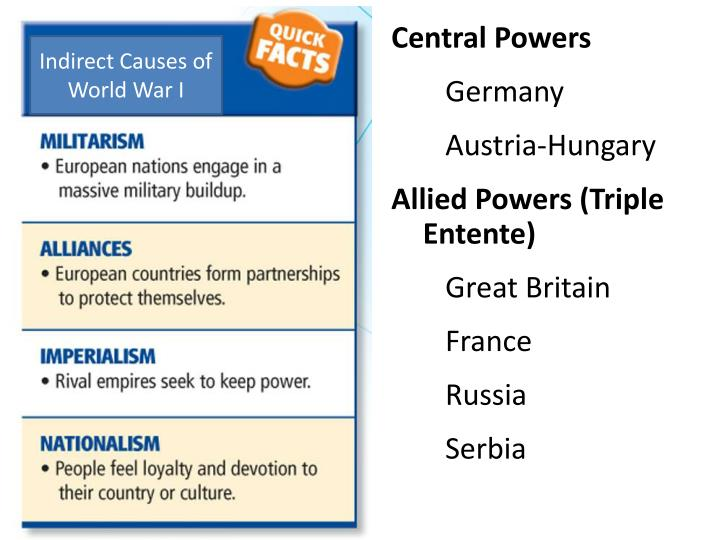 Central Powers