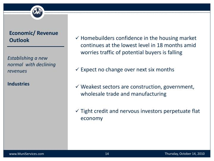 Homebuilders confidence in the housing market continues at the lowest level in 18 months amid worries traffic of potential buyers is falling