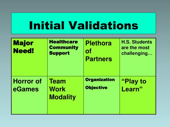 Initial Validations