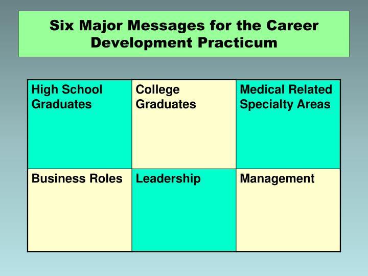 Six Major Messages for the Career  Development Practicum