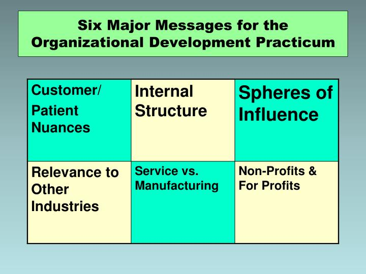 Six Major Messages for the Organizational Development Practicum