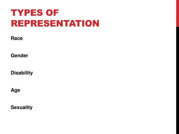 Types of representation
