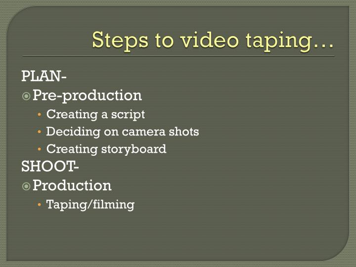 Steps to video taping…