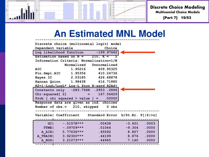 An Estimated MNL Model