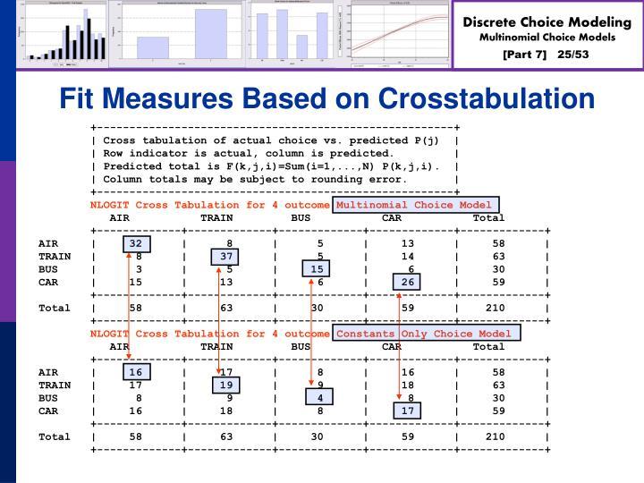 Fit Measures Based on Crosstabulation