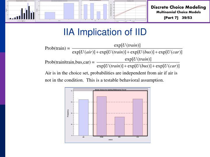 IIA Implication of IID