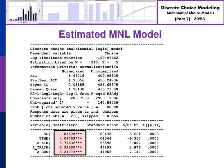 Estimated MNL Model