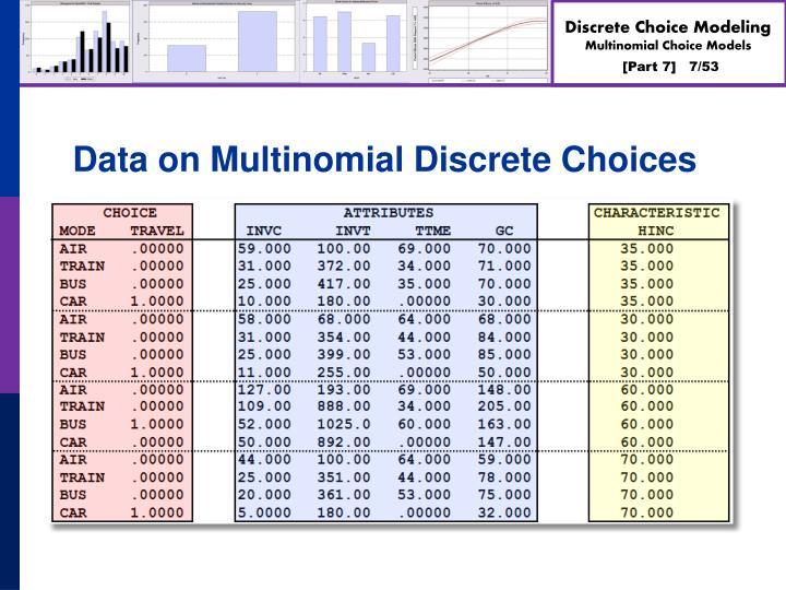 Data on Multinomial Discrete Choices