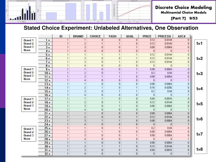 Stated Choice Experiment: Unlabeled Alternatives, One Observation