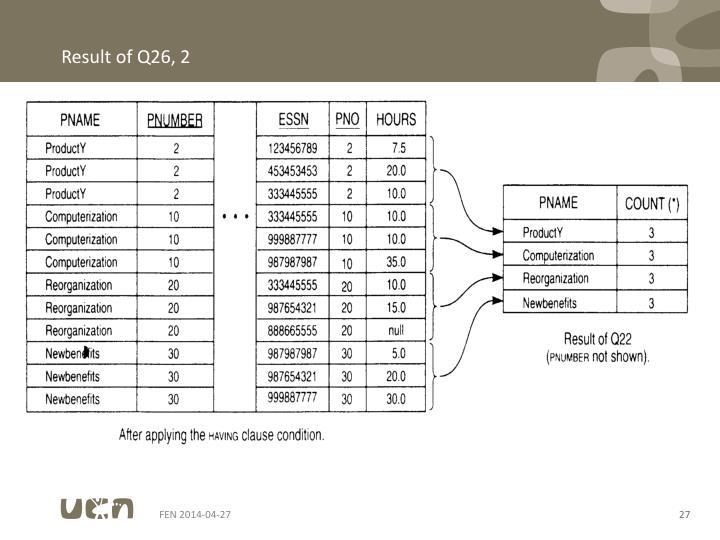 Result of Q26, 2