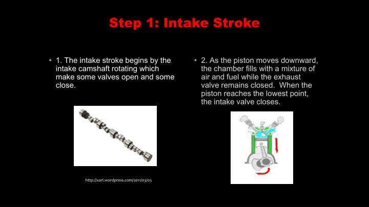 Step 1: Intake Stroke