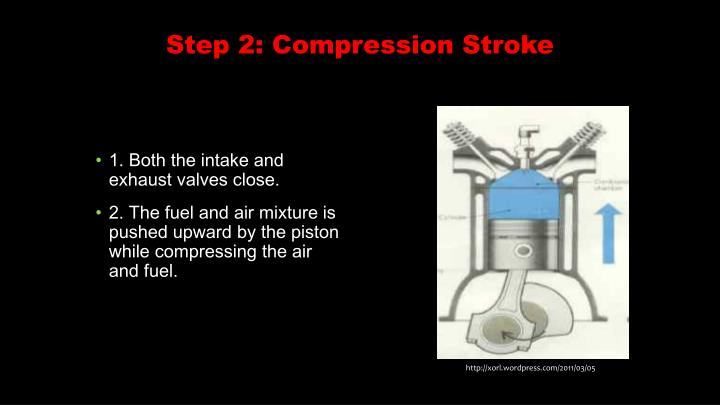 Step 2: Compression Stroke