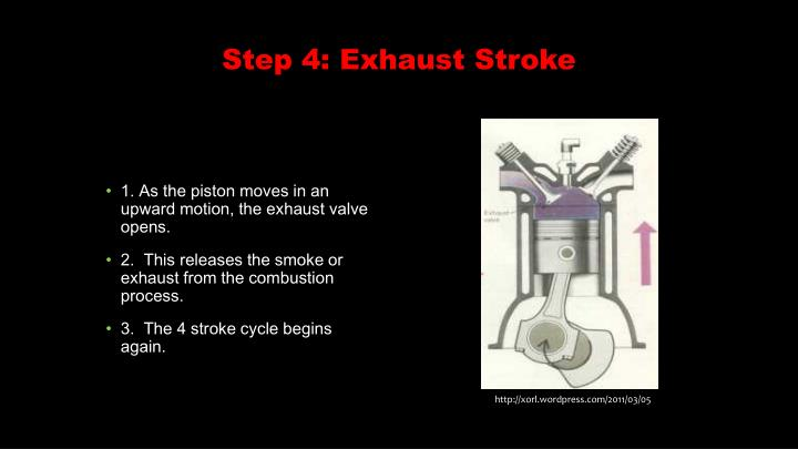 Step 4: Exhaust Stroke