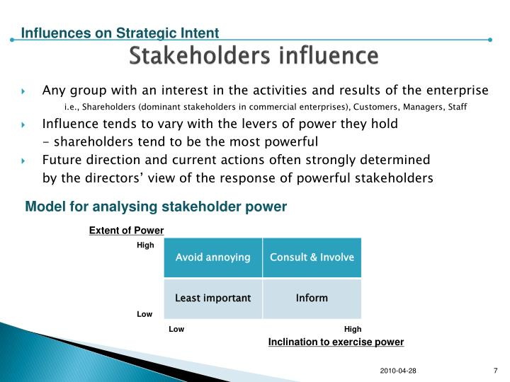 Stakeholders influence