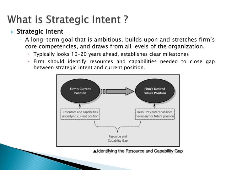 What is strategic intent