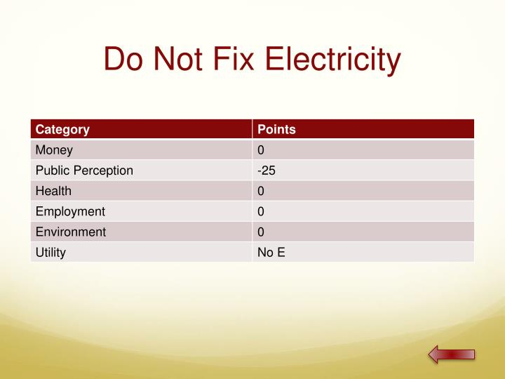 Do Not Fix Electricity