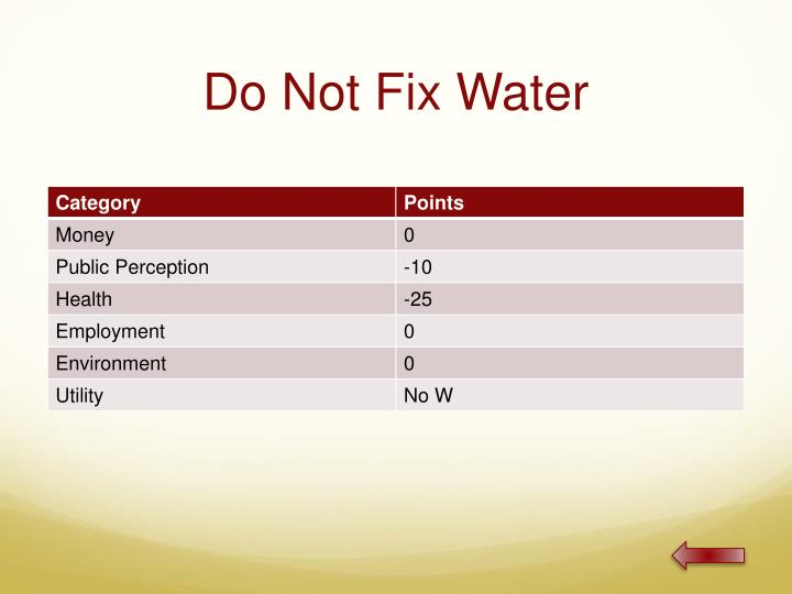 Do Not Fix Water