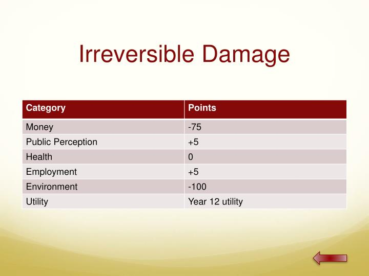 Irreversible Damage