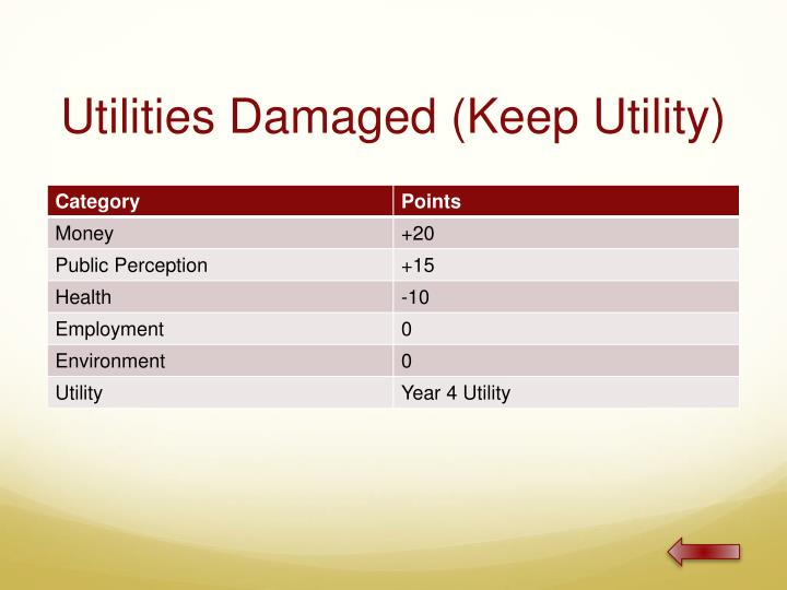 Utilities Damaged (Keep Utility)