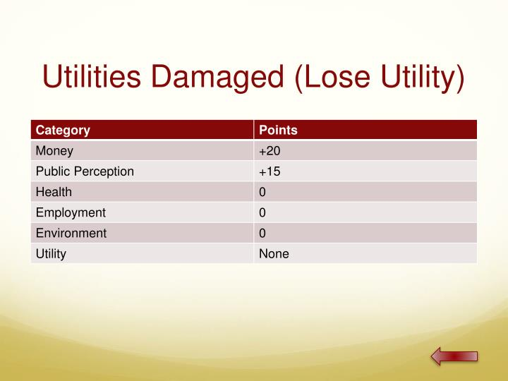 Utilities Damaged (Lose Utility)